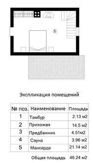 Типовой проект коттеджа ТК-63 (6,38x6,63 м)