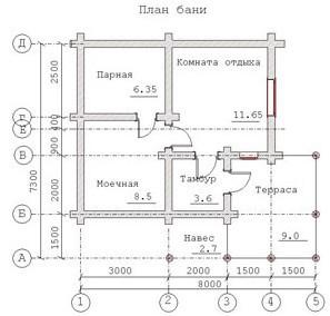 Баня из оцилиндрованного бревна БН-33 (7,3x8 м)
