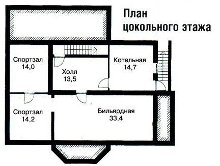 Коттедж из бруса КБ-33